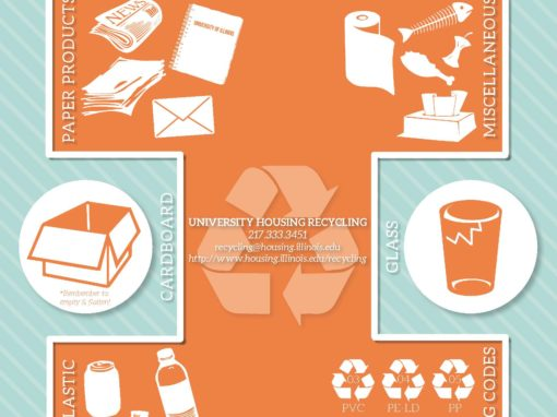 UNIVERSITY HOUSING RECYCLING GUIDELINES