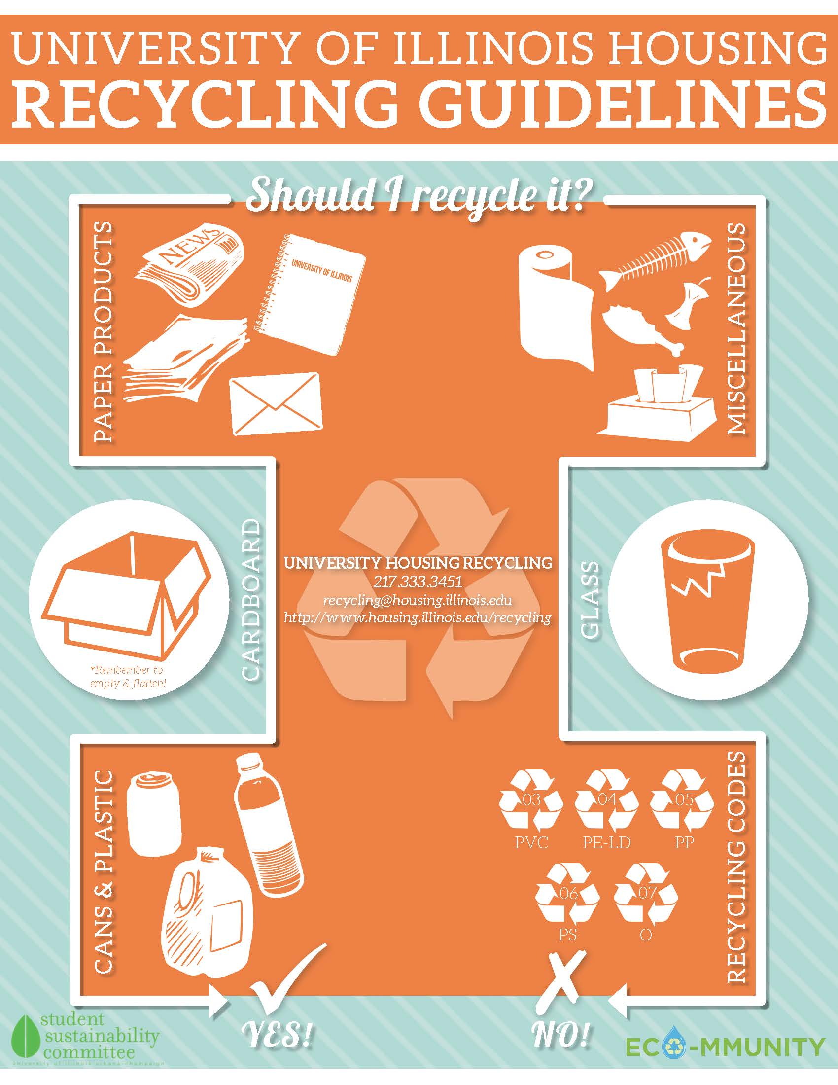 recycling-guidelines